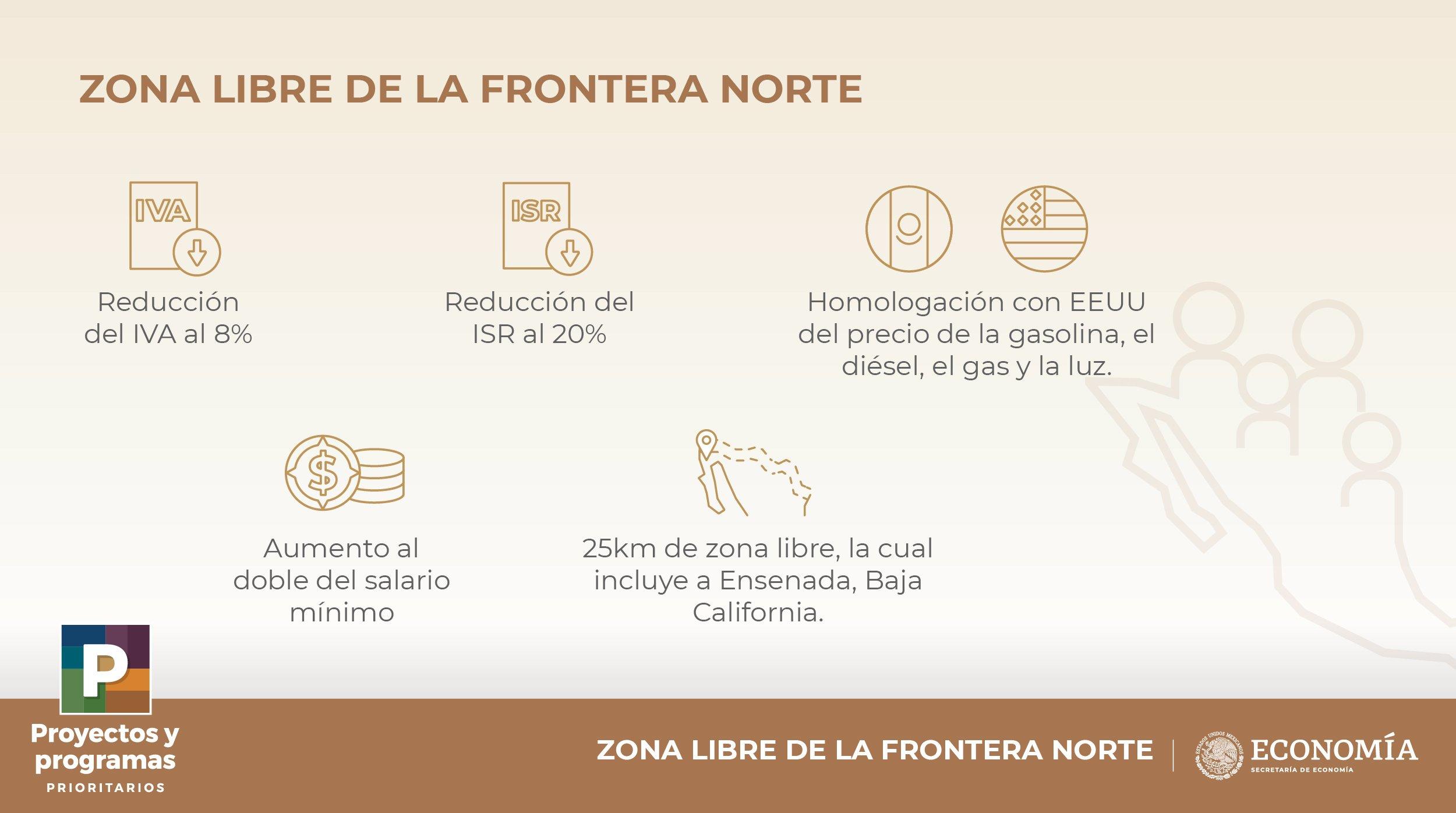 Frontier zona libre frontera norte