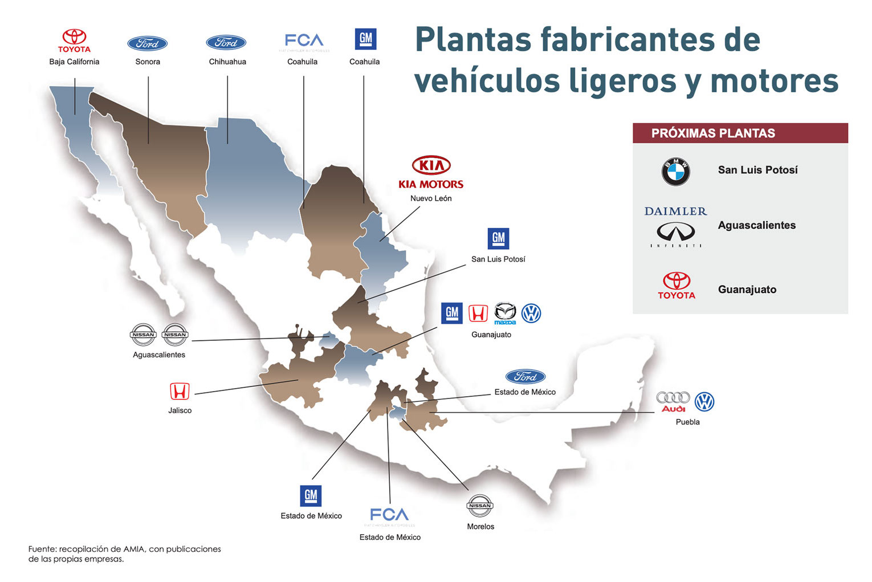 amffi-plantas-vehiculos-ligeros