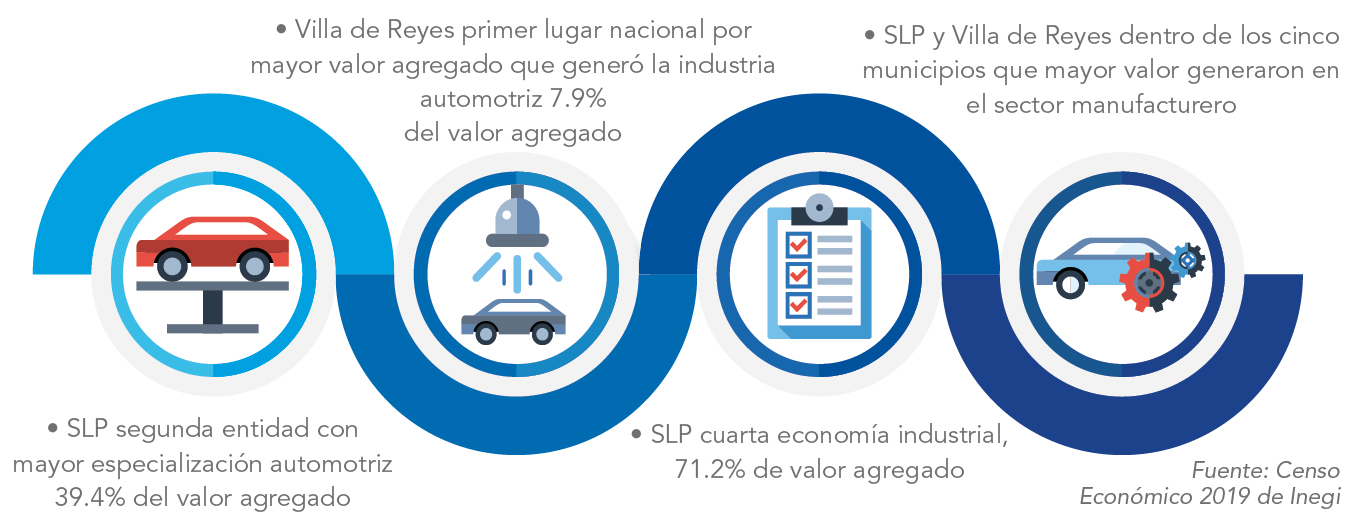 Mexico-Industry-manufactura-SLP