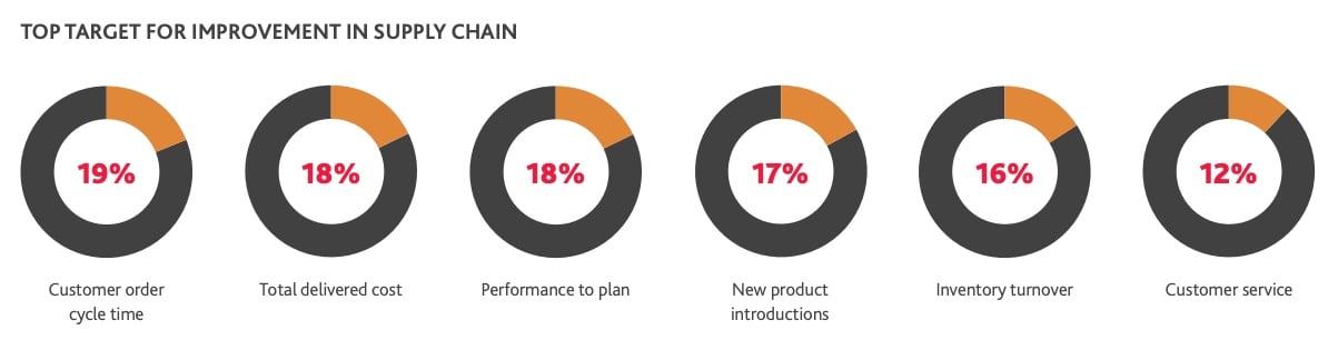 BDO-encuesta-prioridades-fabricantes-EUA
