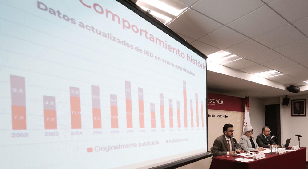 IED en México aumentó 3% en 2019: UNCTAD